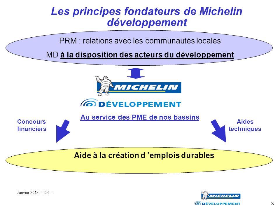 3 Les principes fondateurs de Michelin développement PRM : relations avec les communautés locales MD à la disposition des acteurs du développement Aid