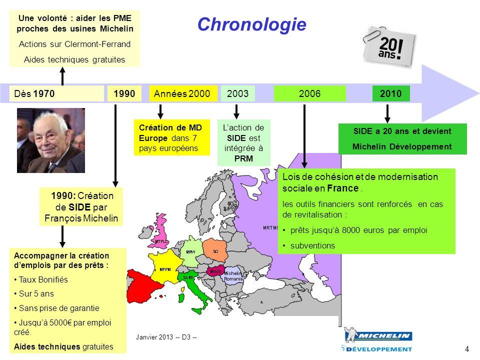 Janvier 2012 -- D3 -- SIDE Michelin Développement B. Bouchard 4 Chronologie Dès 1970 1990: Création de SIDE par François Michelin Création de MD Europ