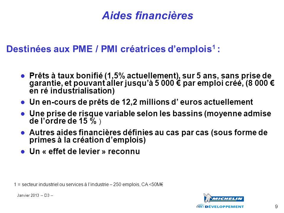 9 Destinées aux PME / PMI créatrices demplois 1 : Prêts à taux bonifié (1,5% actuellement), sur 5 ans, sans prise de garantie, et pouvant aller jusquà