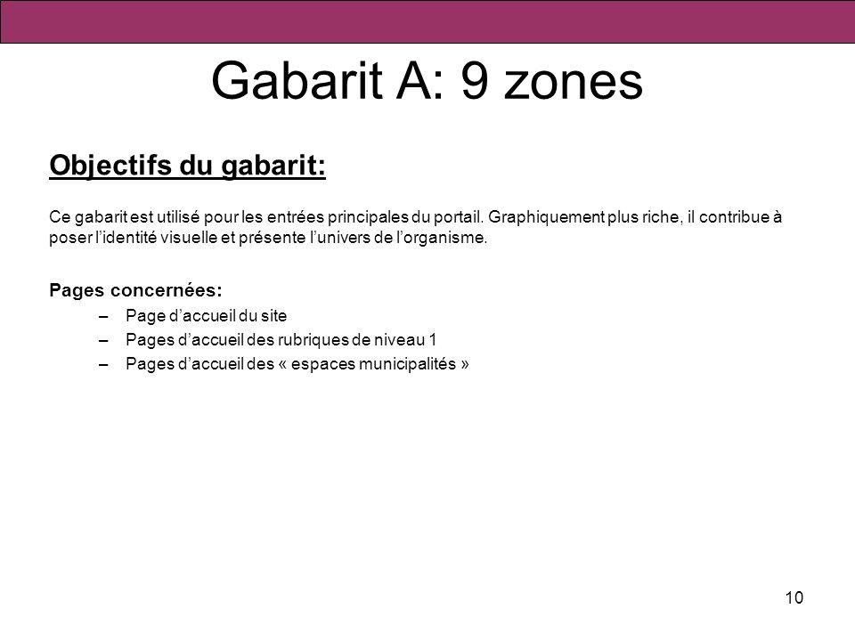 10 Objectifs du gabarit: Ce gabarit est utilisé pour les entrées principales du portail. Graphiquement plus riche, il contribue à poser lidentité visu