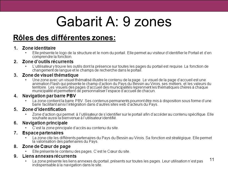 11 Gabarit A: 9 zones 1.Zone identitaire Elle présente le logo de la structure et le nom du portail. Elle permet au visiteur didentifier le Portail et