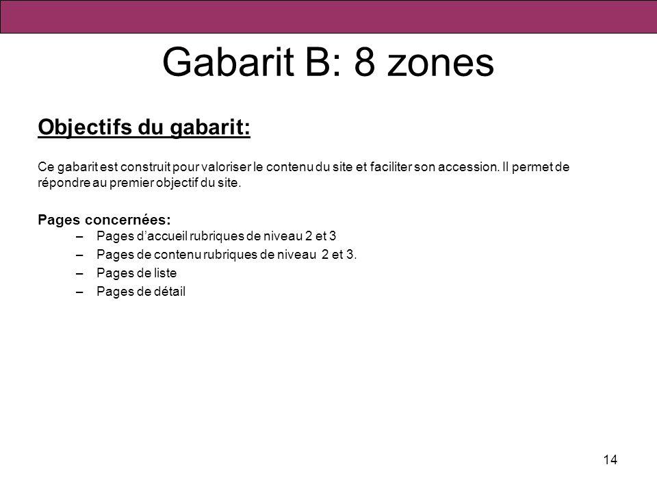 14 Objectifs du gabarit: Ce gabarit est construit pour valoriser le contenu du site et faciliter son accession. Il permet de répondre au premier objec