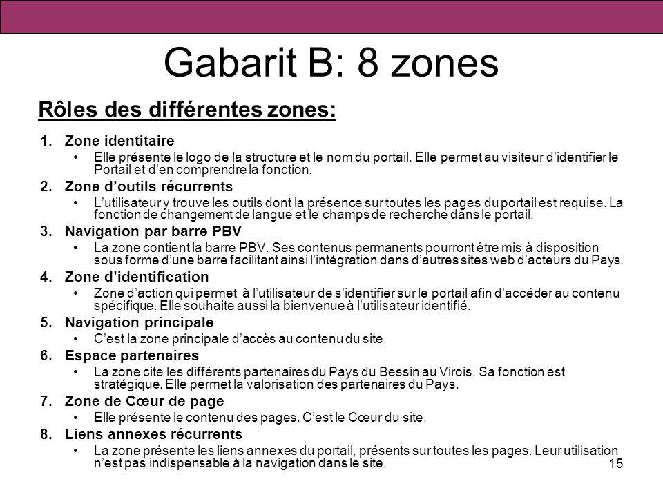 15 Gabarit B: 8 zones 1.Zone identitaire Elle présente le logo de la structure et le nom du portail. Elle permet au visiteur didentifier le Portail et
