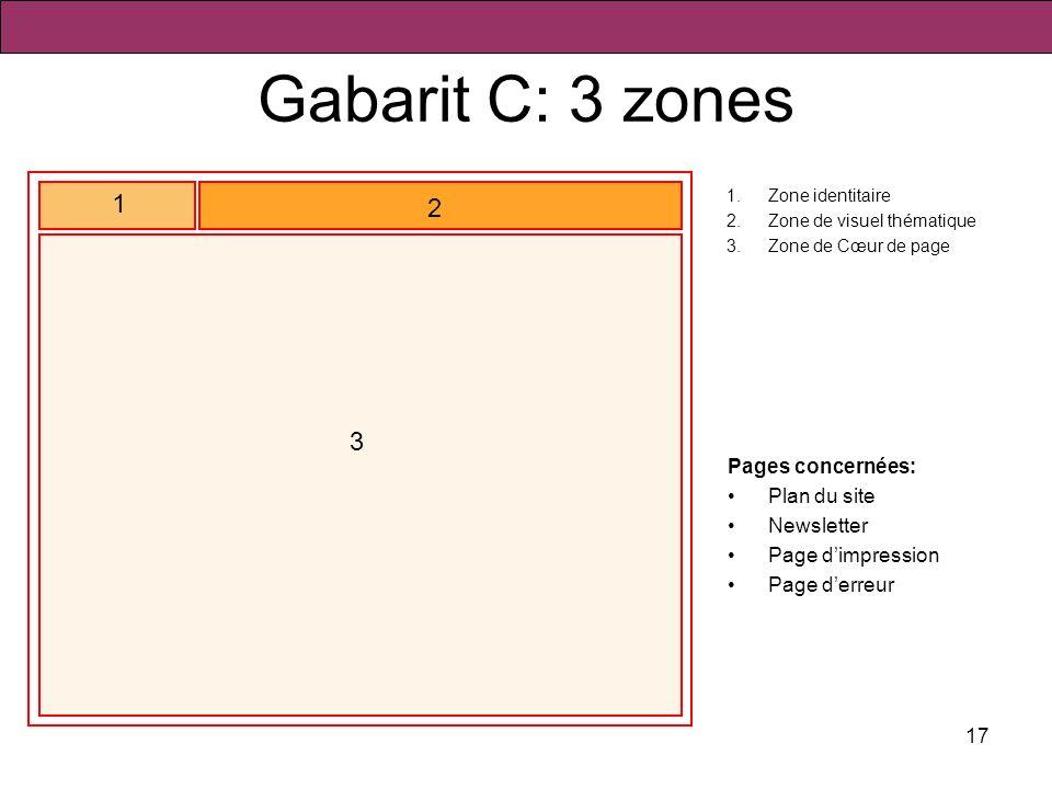 17 Gabarit C: 3 zones 1.Zone identitaire 2.Zone de visuel thématique 3.Zone de Cœur de page 3 Pages concernées: Plan du site Newsletter Page dimpressi