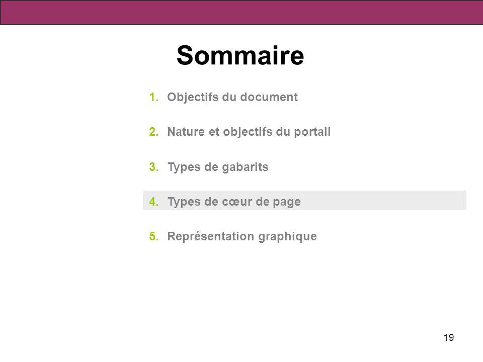 19 Sommaire 1.Objectifs du document 2.Nature et objectifs du portail 3.Types de gabarits 4.Types de cœur de page 5.Représentation graphique