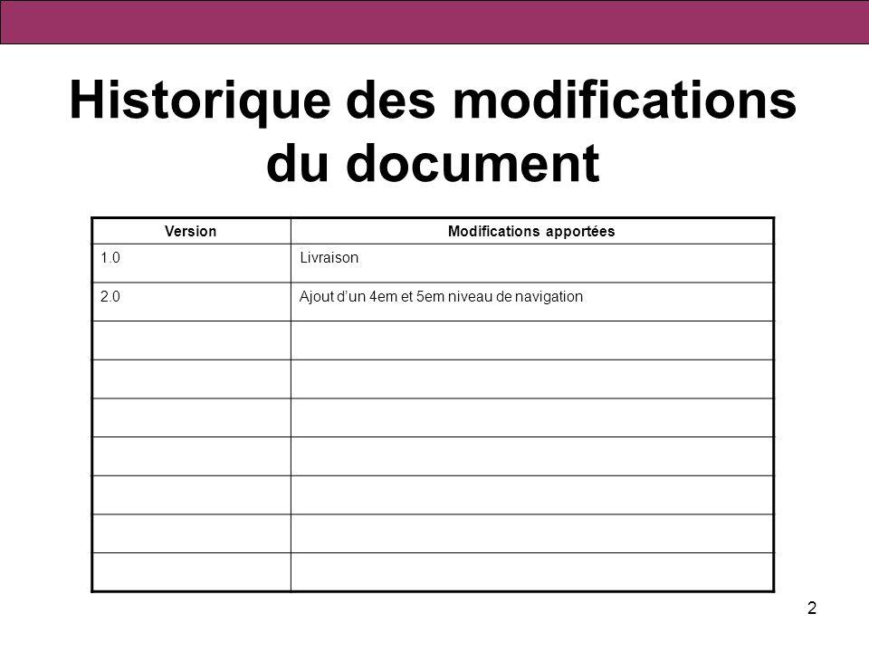2 Historique des modifications du document VersionModifications apportées 1.0Livraison 2.0Ajout dun 4em et 5em niveau de navigation