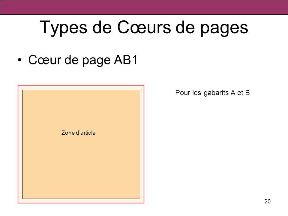 20 Types de Cœurs de pages Cœur de page AB1 Zone darticle Pour les gabarits A et B