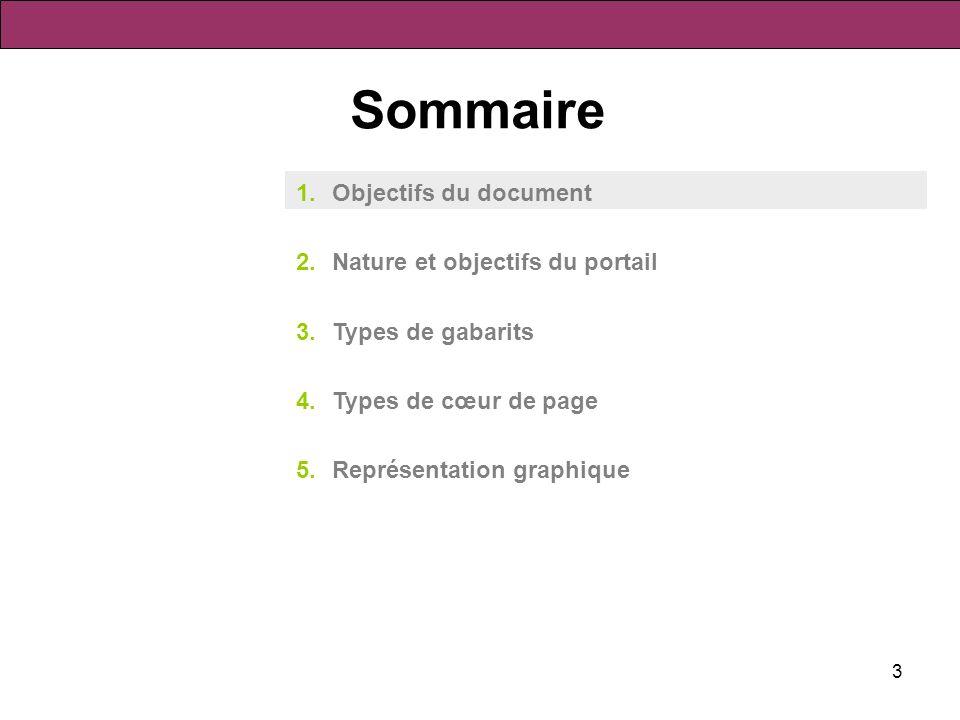 14 Objectifs du gabarit: Ce gabarit est construit pour valoriser le contenu du site et faciliter son accession.
