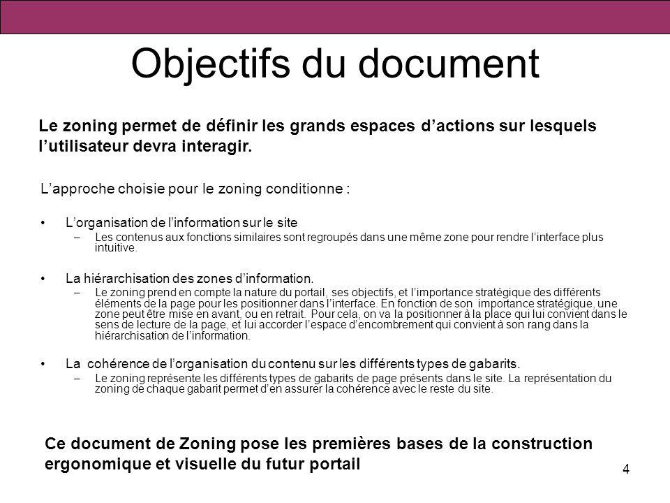 4 Objectifs du document Lapproche choisie pour le zoning conditionne : Lorganisation de linformation sur le site –Les contenus aux fonctions similaire