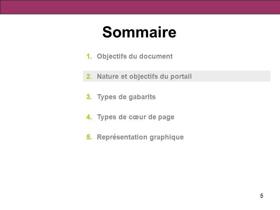 16 Gabarit B 1.La zone identitaire: Le nom et la nature du site sont présentés.
