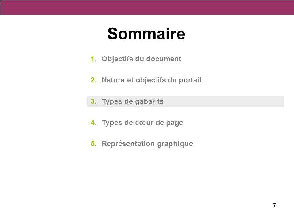 18 Gabarit C 1.La zone identitaire: Le nom et la nature du site sont présentés.