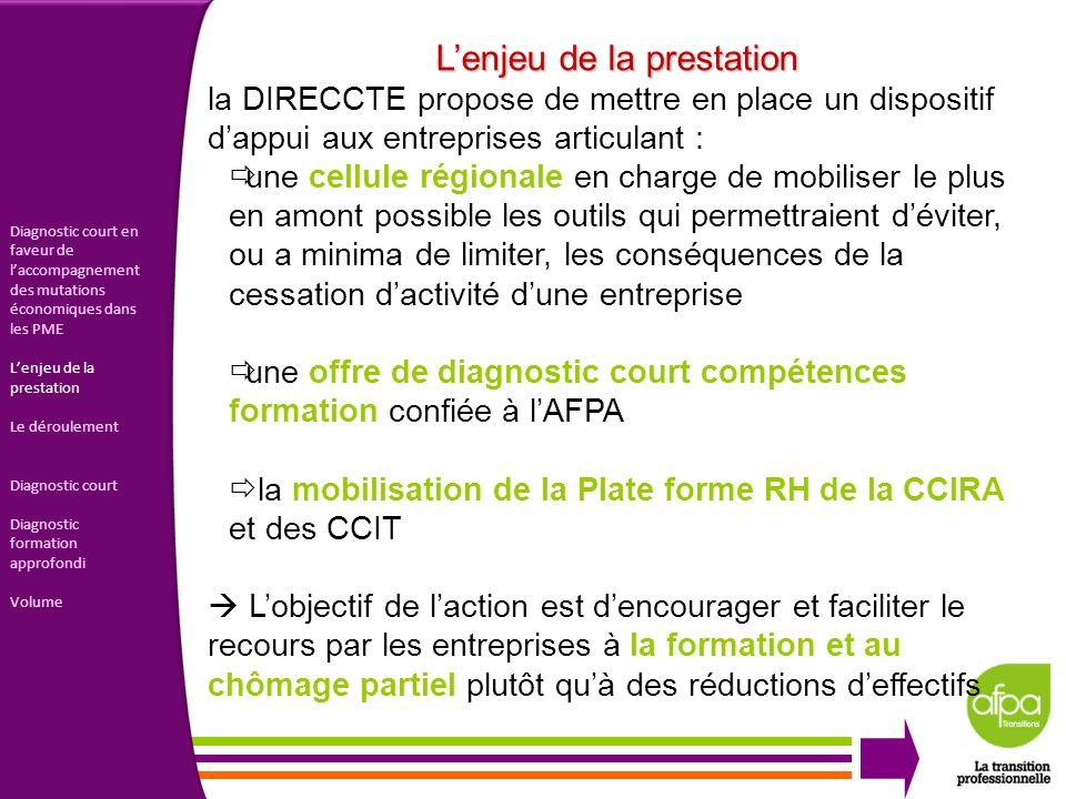 2 Lenjeu de la prestation Diagnostic court en faveur de laccompagnement des mutations économiques dans les PME Lenjeu de la prestation Le déroulement
