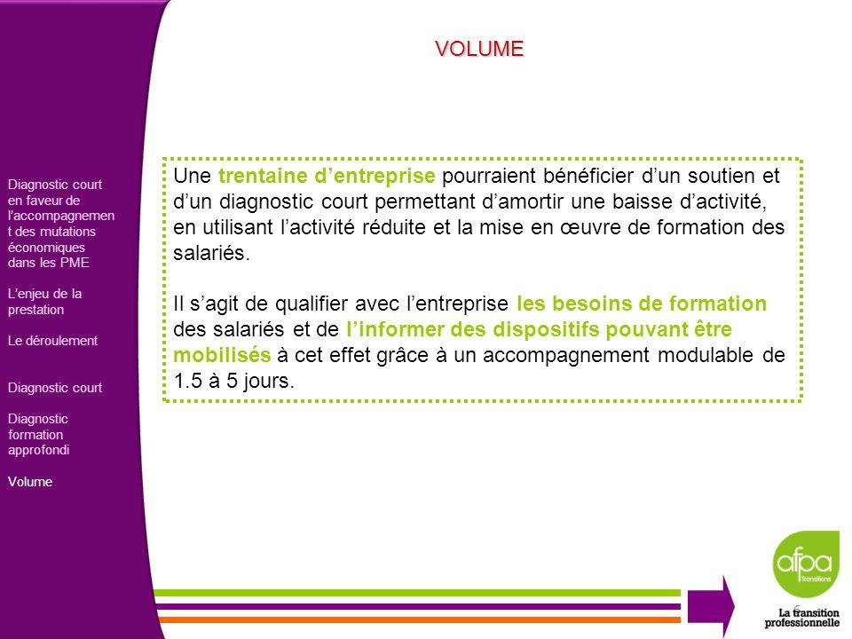 6 6 VOLUME Diagnostic court en faveur de laccompagnemen t des mutations économiques dans les PME Lenjeu de la prestation Le déroulement Diagnostic cou
