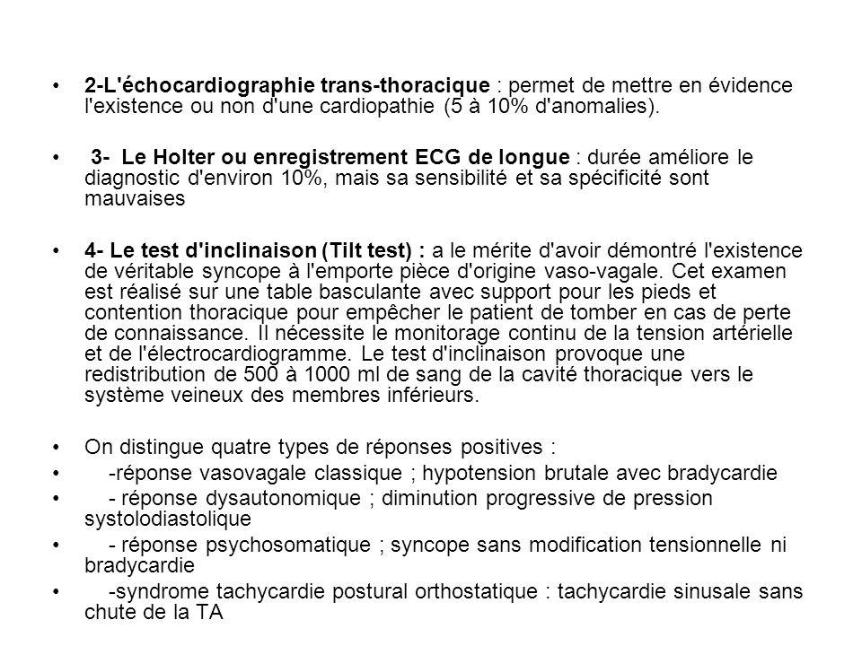 2-L'échocardiographie trans-thoracique : permet de mettre en évidence l'existence ou non d'une cardiopathie (5 à 10% d'anomalies). 3- Le Holter ou enr
