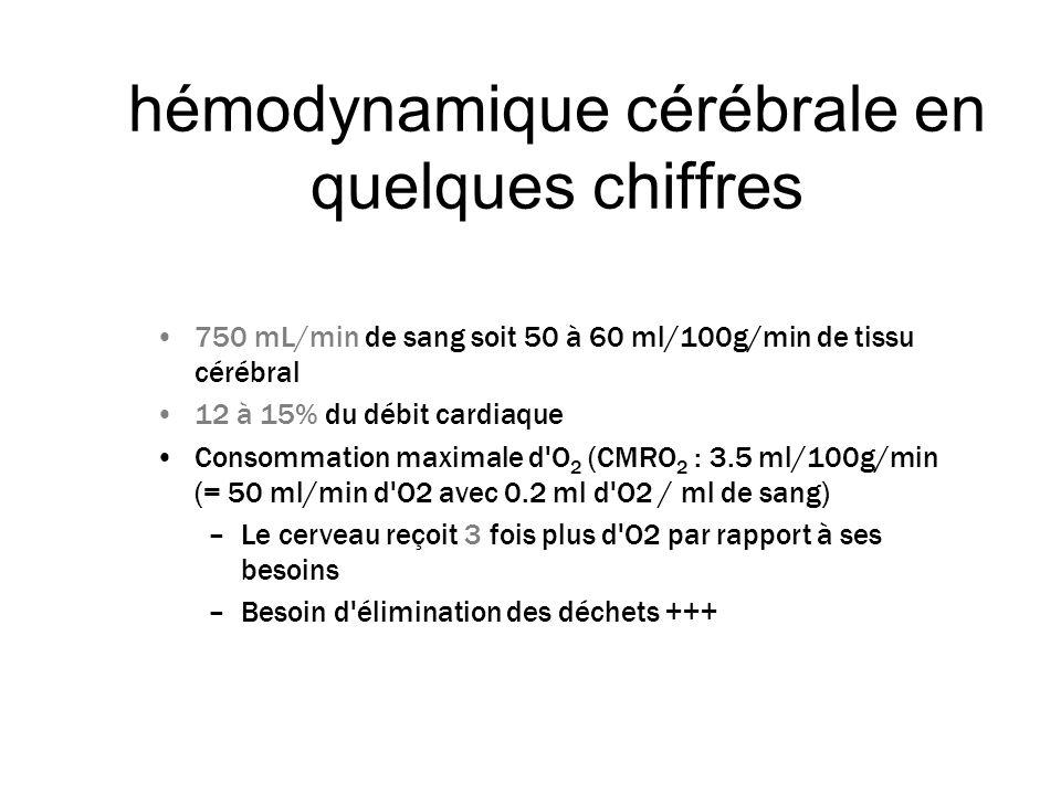 750 mL/min de sang soit 50 à 60 ml/100g/min de tissu cérébral 12 à 15% du débit cardiaque Consommation maximale d'O 2 (CMRO 2 : 3.5 ml/100g/min (= 50