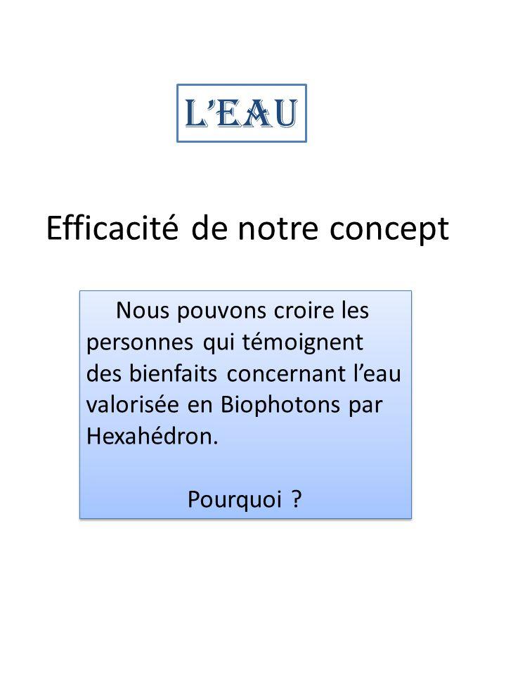 Efficacité de notre concept Nous pouvons croire les personnes qui témoignent des bienfaits concernant leau valorisée en Biophotons par Hexahédron. Pou