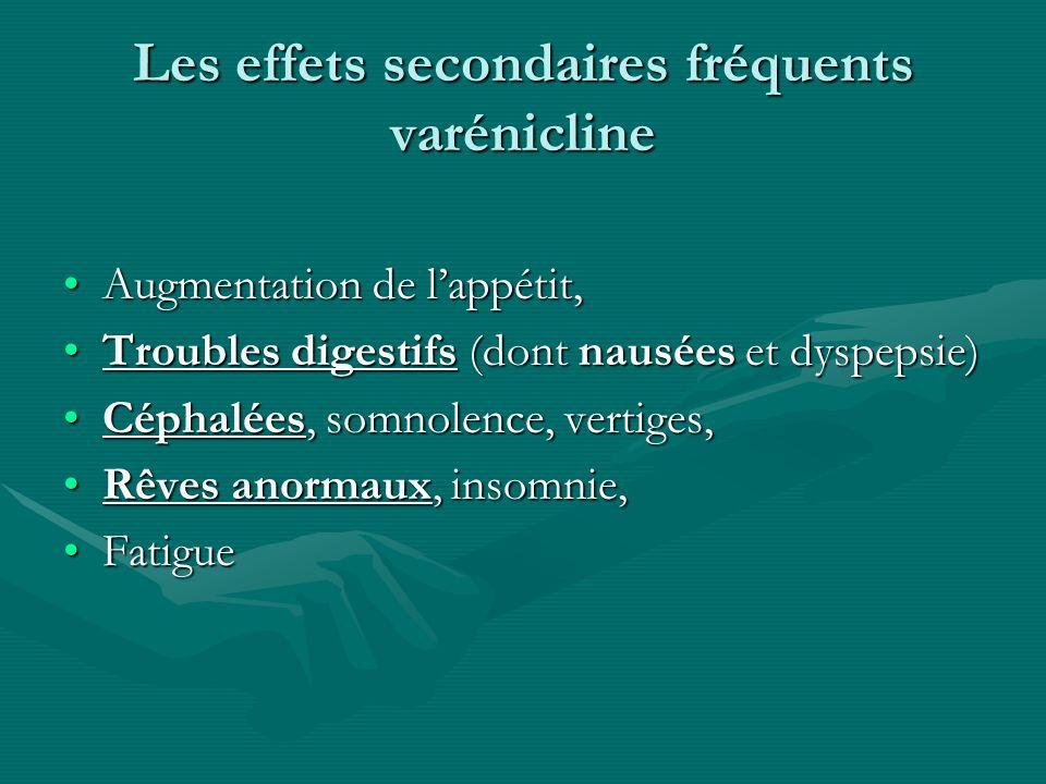 Les effets secondaires fréquents varénicline Augmentation de lappétit,Augmentation de lappétit, Troubles digestifs (dont nausées et dyspepsie)Troubles