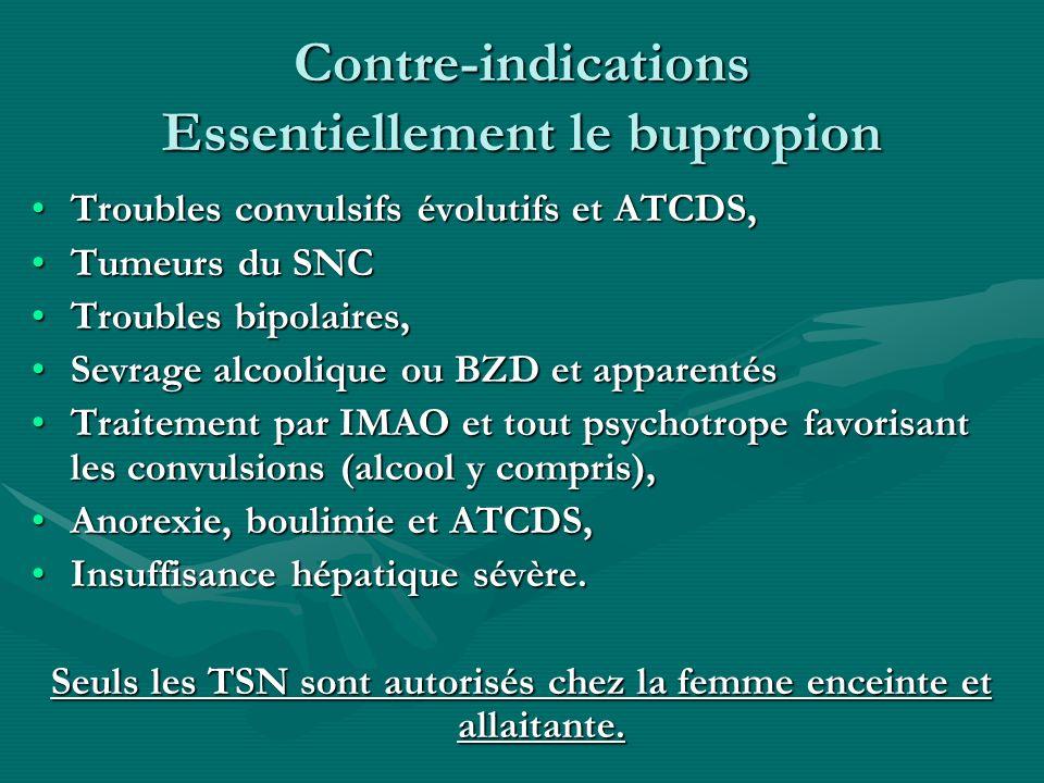 Contre-indications Essentiellement le bupropion Troubles convulsifs évolutifs et ATCDS,Troubles convulsifs évolutifs et ATCDS, Tumeurs du SNCTumeurs d