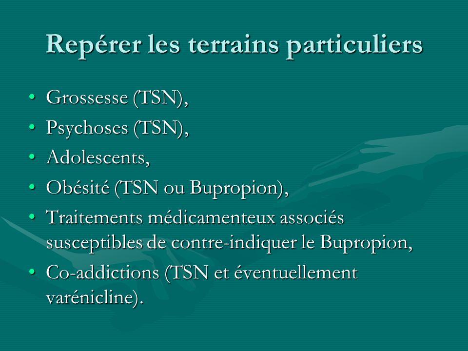 Repérer les terrains particuliers Grossesse (TSN),Grossesse (TSN), Psychoses (TSN),Psychoses (TSN), Adolescents,Adolescents, Obésité (TSN ou Bupropion