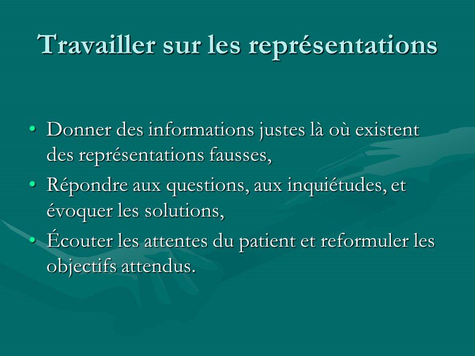 Travailler sur les représentations Donner des informations justes là où existent des représentations fausses,Donner des informations justes là où exis