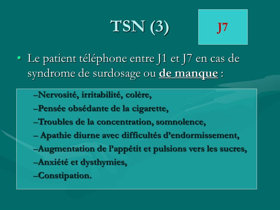 TSN (3) Le patient téléphone entre J1 et J7 en cas de syndrome de surdosage ou de manque :Le patient téléphone entre J1 et J7 en cas de syndrome de su