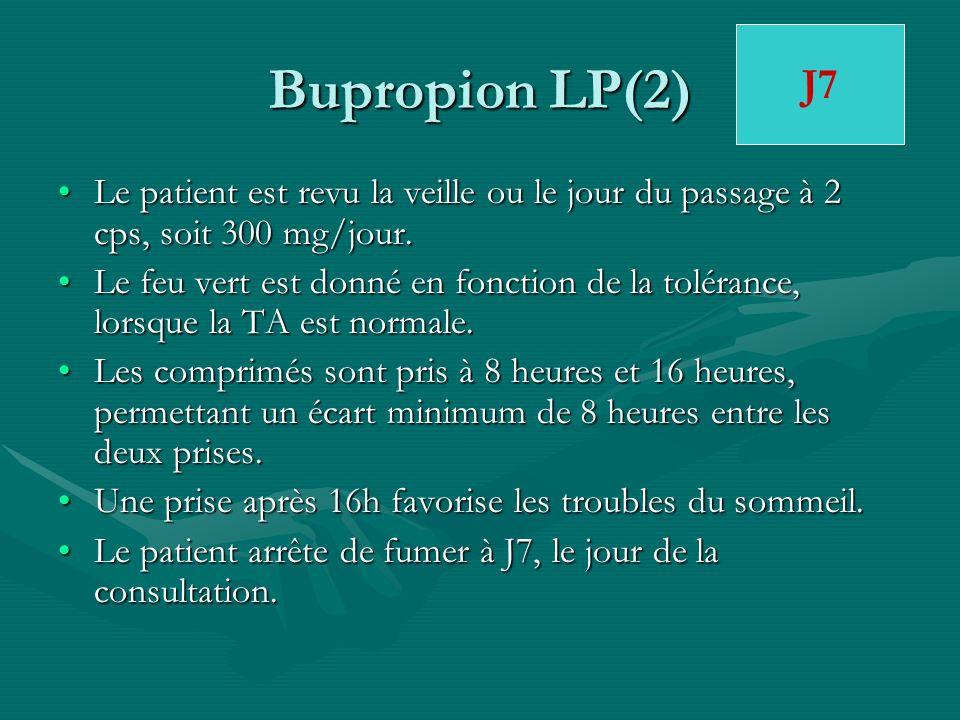 Bupropion LP(2) Le patient est revu la veille ou le jour du passage à 2 cps, soit 300 mg/jour.Le patient est revu la veille ou le jour du passage à 2