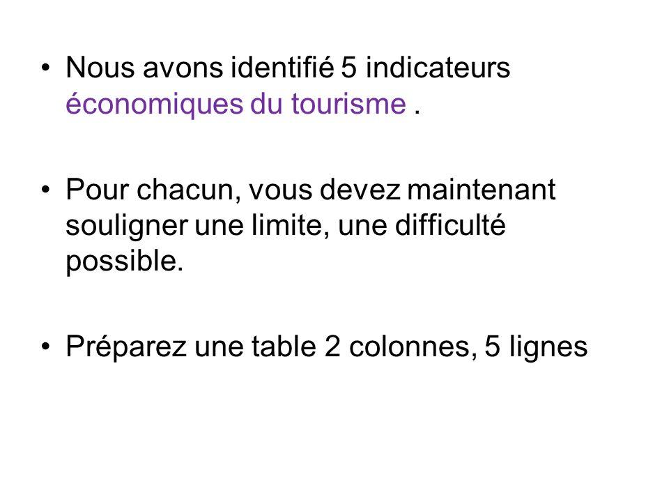Nous avons identifié 5 indicateurs économiques du tourisme. Pour chacun, vous devez maintenant souligner une limite, une difficulté possible. Préparez