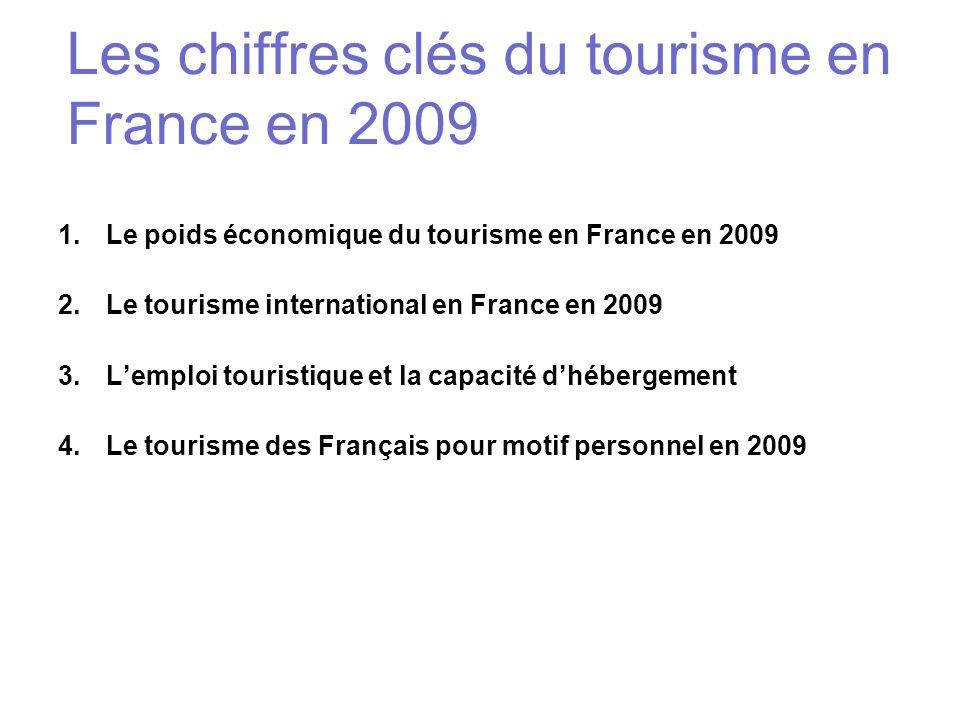 Les chiffres clés du tourisme en France en 2009 1.Le poids économique du tourisme en France en 2009 2.Le tourisme international en France en 2009 3.Le