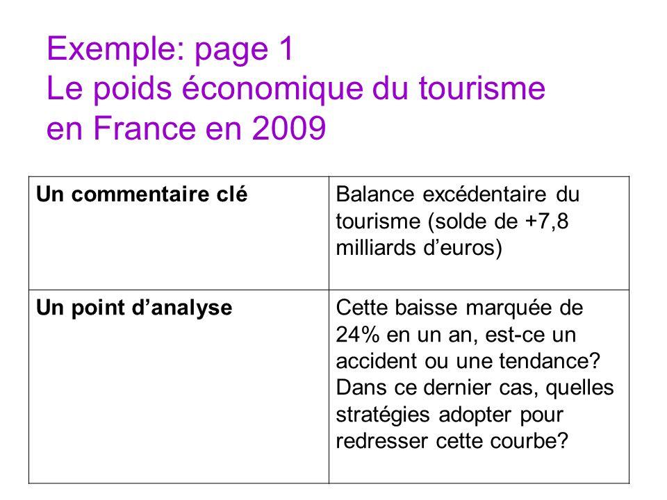 Exemple: page 1 Le poids économique du tourisme en France en 2009 Un commentaire cléBalance excédentaire du tourisme (solde de +7,8 milliards deuros)