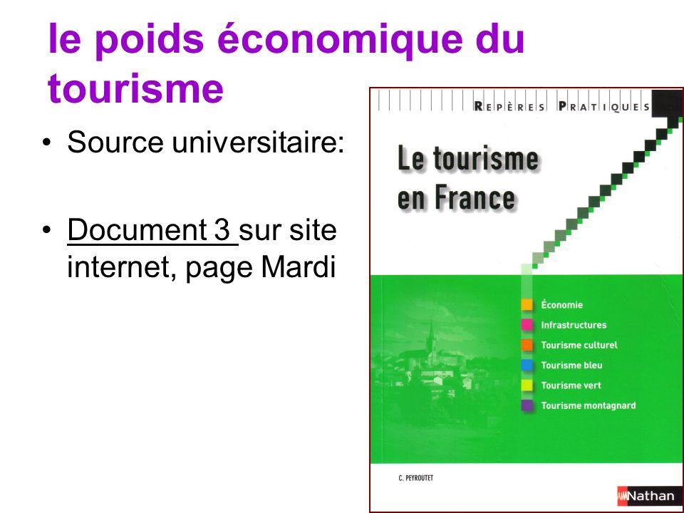 le poids économique du tourisme Source universitaire: Document 3 sur site internet, page Mardi