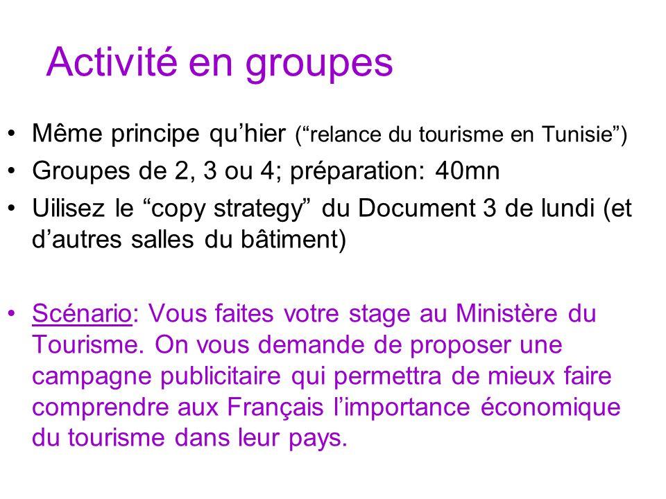 Activité en groupes Même principe quhier (relance du tourisme en Tunisie) Groupes de 2, 3 ou 4; préparation: 40mn Uilisez le copy strategy du Document