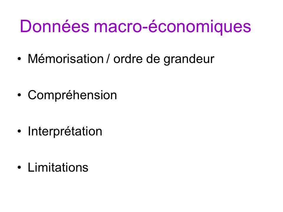 Données macro-économiques Mémorisation / ordre de grandeur Compréhension Interprétation Limitations