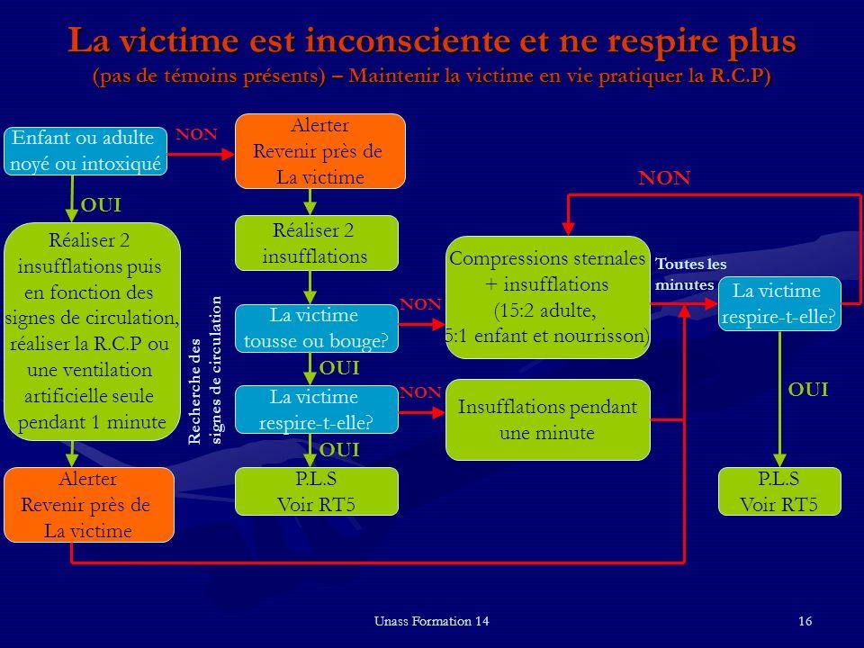 Unass Formation 1416 La victime est inconsciente et ne respire plus (pas de témoins présents) – Maintenir la victime en vie pratiquer la R.C.P) Réalis