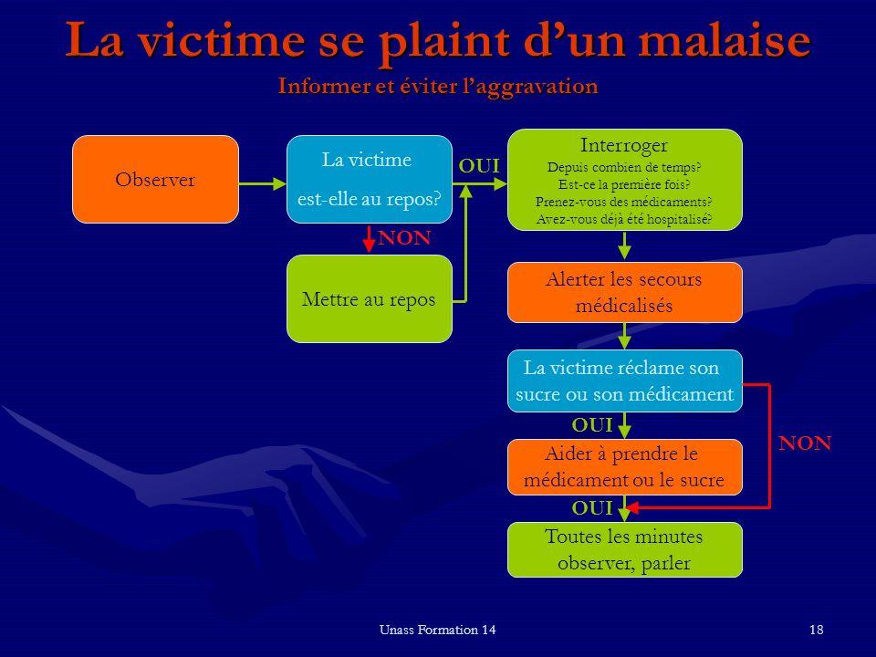 Unass Formation 1418 La victime se plaint dun malaise Informer et éviter laggravation La victime est-elle au repos? Toutes les minutes observer, parle