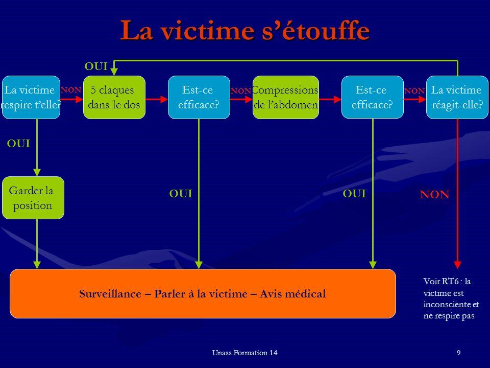 Unass Formation 149 La victime sétouffe La victime respire telle? Garder la position Surveillance – Parler à la victime – Avis médical NON OUI 5 claqu