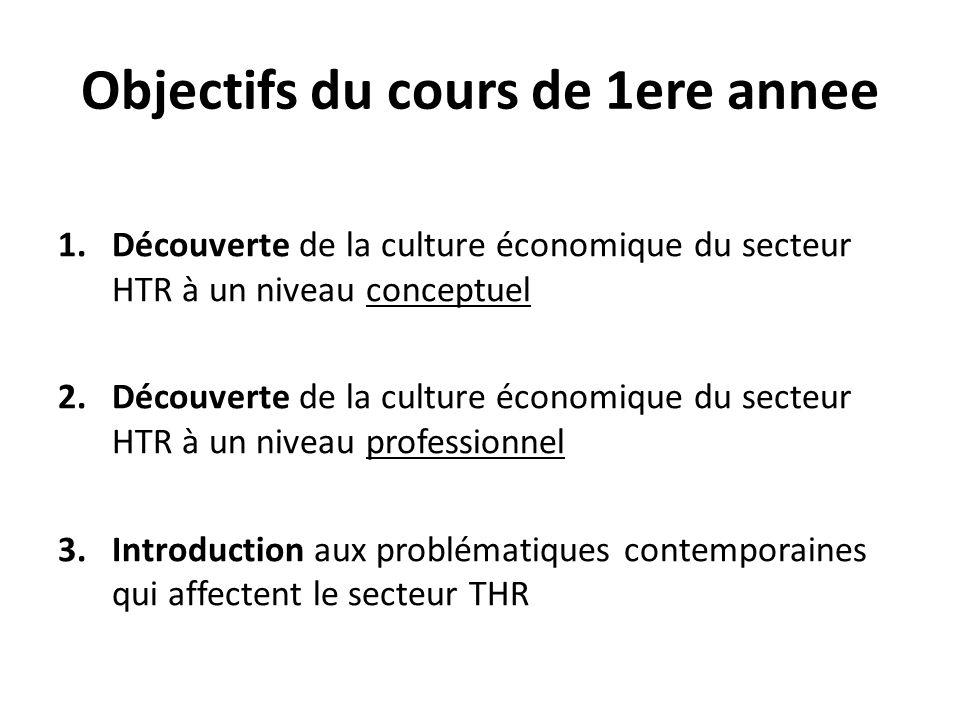 Objectifs du cours de 1ere annee 1.Découverte de la culture économique du secteur HTR à un niveau conceptuel 2.Découverte de la culture économique du