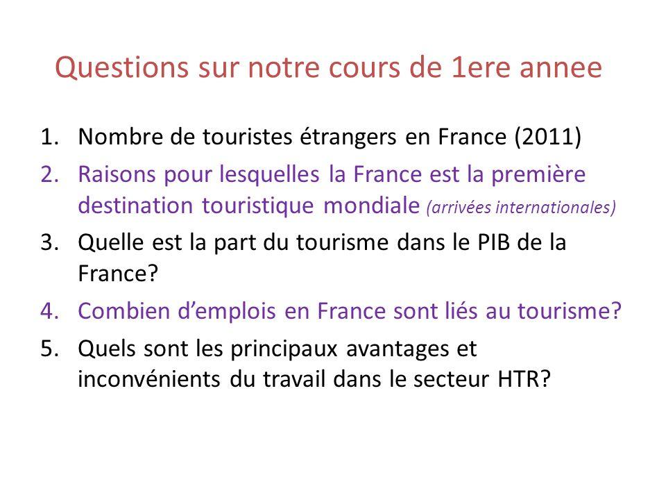 Questions sur notre cours de 1ere annee 1.Nombre de touristes étrangers en France (2011) 2.Raisons pour lesquelles la France est la première destinati