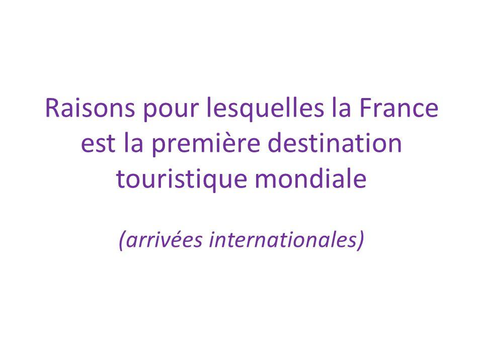 Raisons pour lesquelles la France est la première destination touristique mondiale (arrivées internationales)