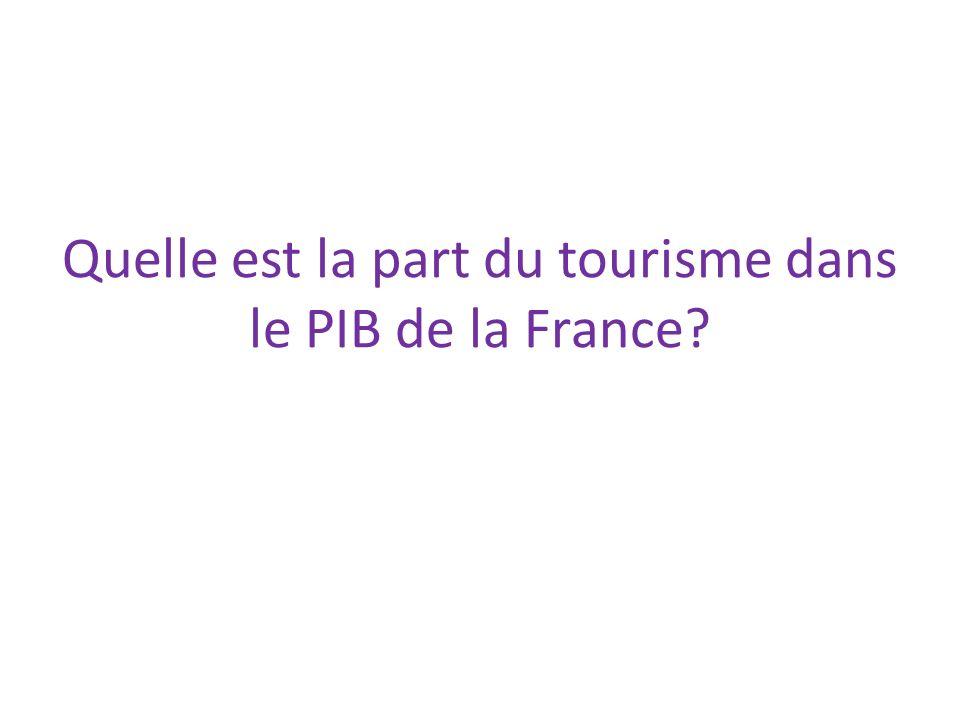 Quelle est la part du tourisme dans le PIB de la France?