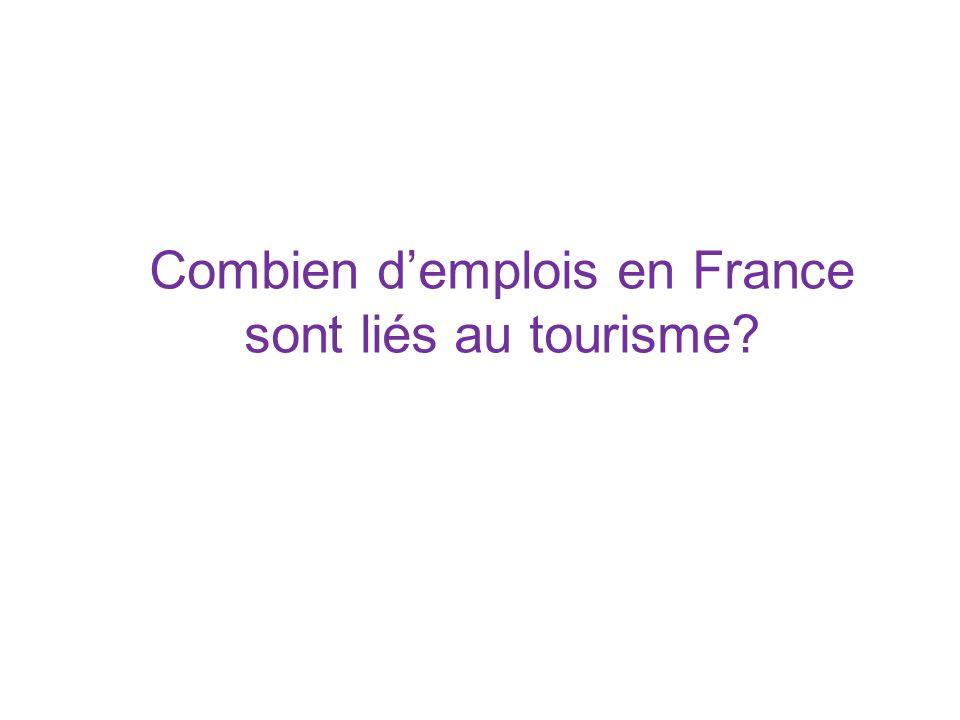 Combien demplois en France sont liés au tourisme?