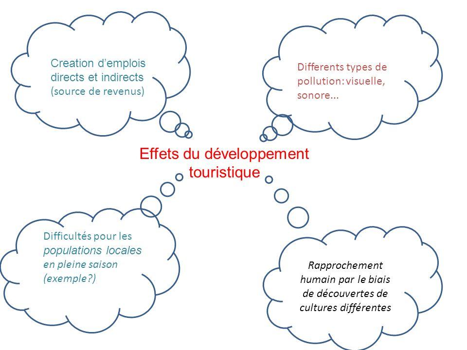 Effets du développement touristique Differents types de pollution: visuelle, sonore... Difficultés pour les populations locales en pleine saison (exem