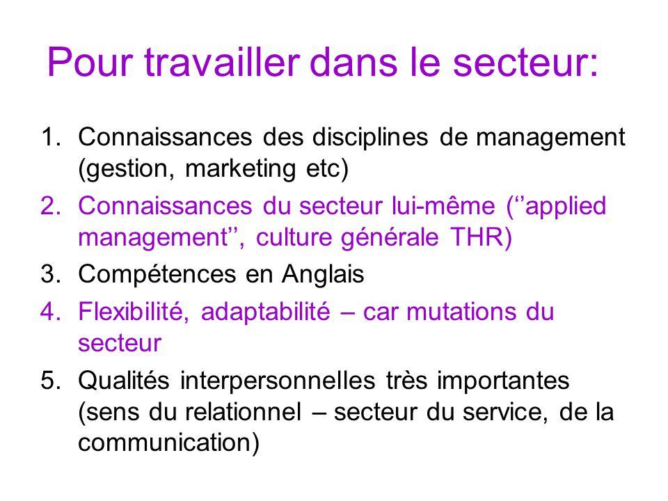 Pour travailler dans le secteur: 1.Connaissances des disciplines de management (gestion, marketing etc) 2.Connaissances du secteur lui-même (applied m