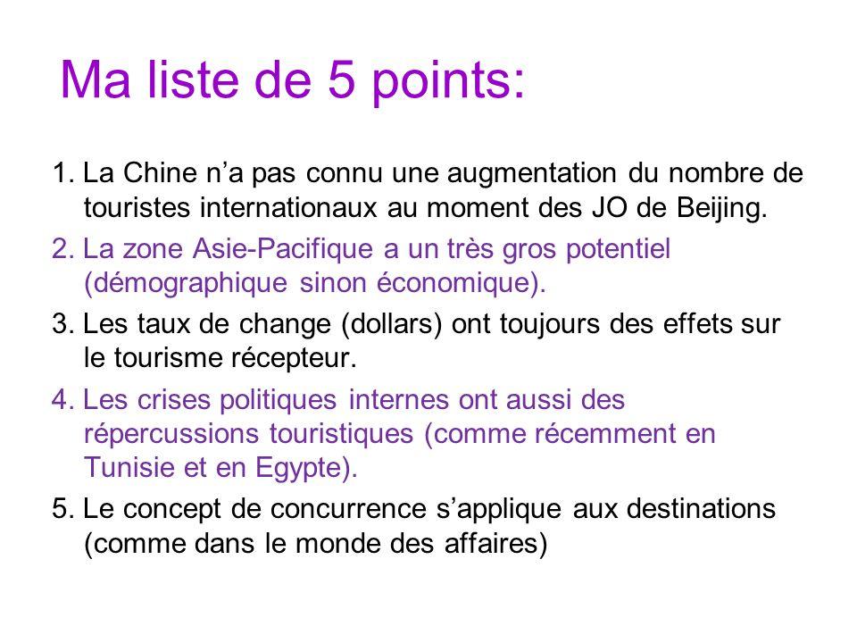 Ma liste de 5 points: 1. La Chine na pas connu une augmentation du nombre de touristes internationaux au moment des JO de Beijing. 2. La zone Asie-Pac