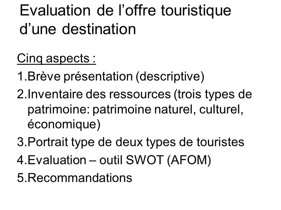 Evaluation de loffre touristique dune destination Cinq aspects : 1.Brève présentation (descriptive) 2.Inventaire des ressources (trois types de patrim