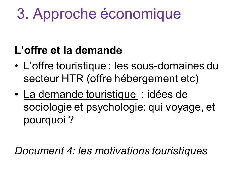 3. Approche économique Loffre et la demande Loffre touristique : les sous-domaines du secteur HTR (offre hébergement etc) La demande touristique : idé