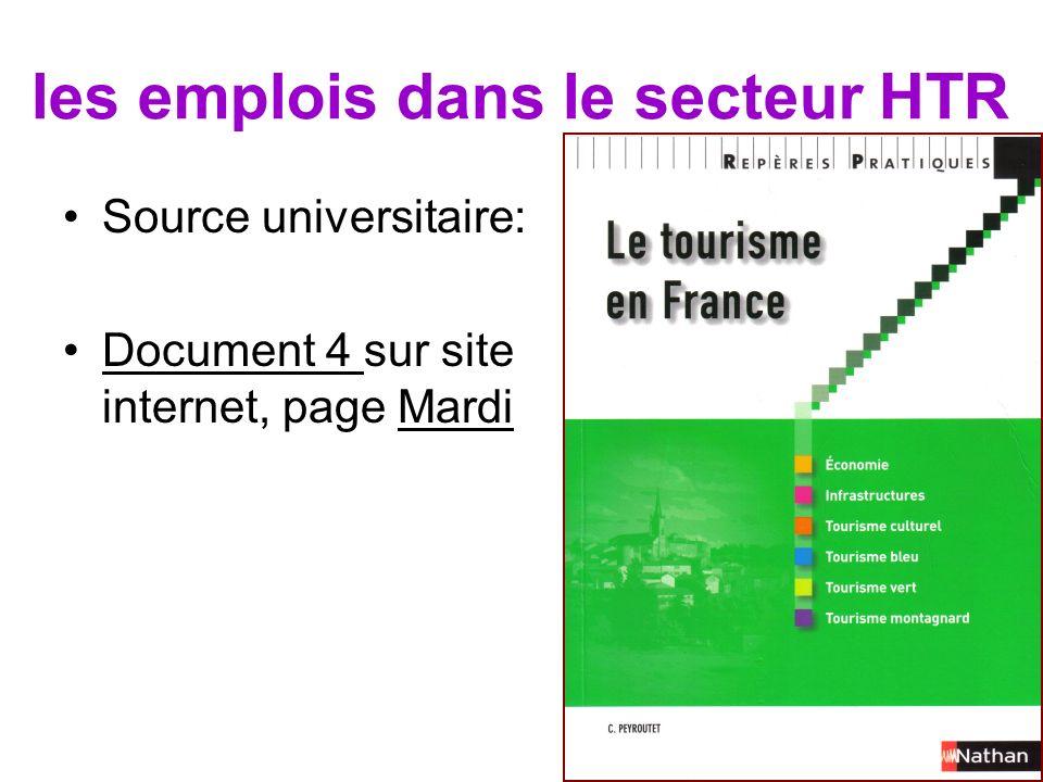 les emplois dans le secteur HTR Source universitaire: Document 4 sur site internet, page Mardi
