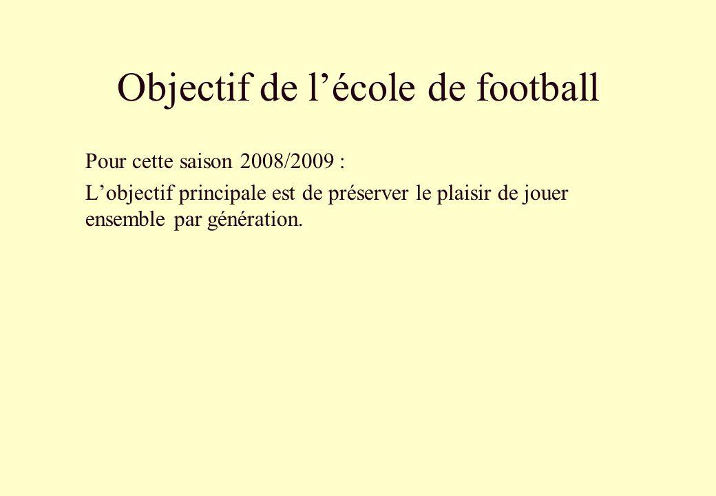 Objectif de lécole de football Pour cette saison 2008/2009 : Lobjectif principale est de préserver le plaisir de jouer ensemble par génération.