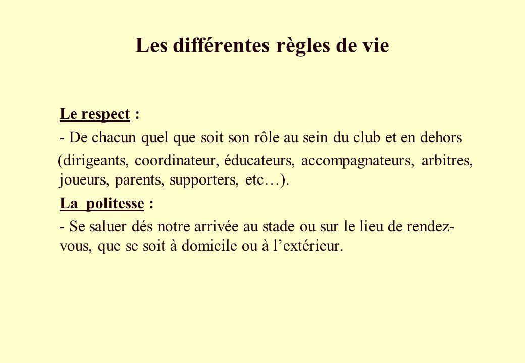 Les différentes règles de vie Le respect : - De chacun quel que soit son rôle au sein du club et en dehors (dirigeants, coordinateur, éducateurs, acco