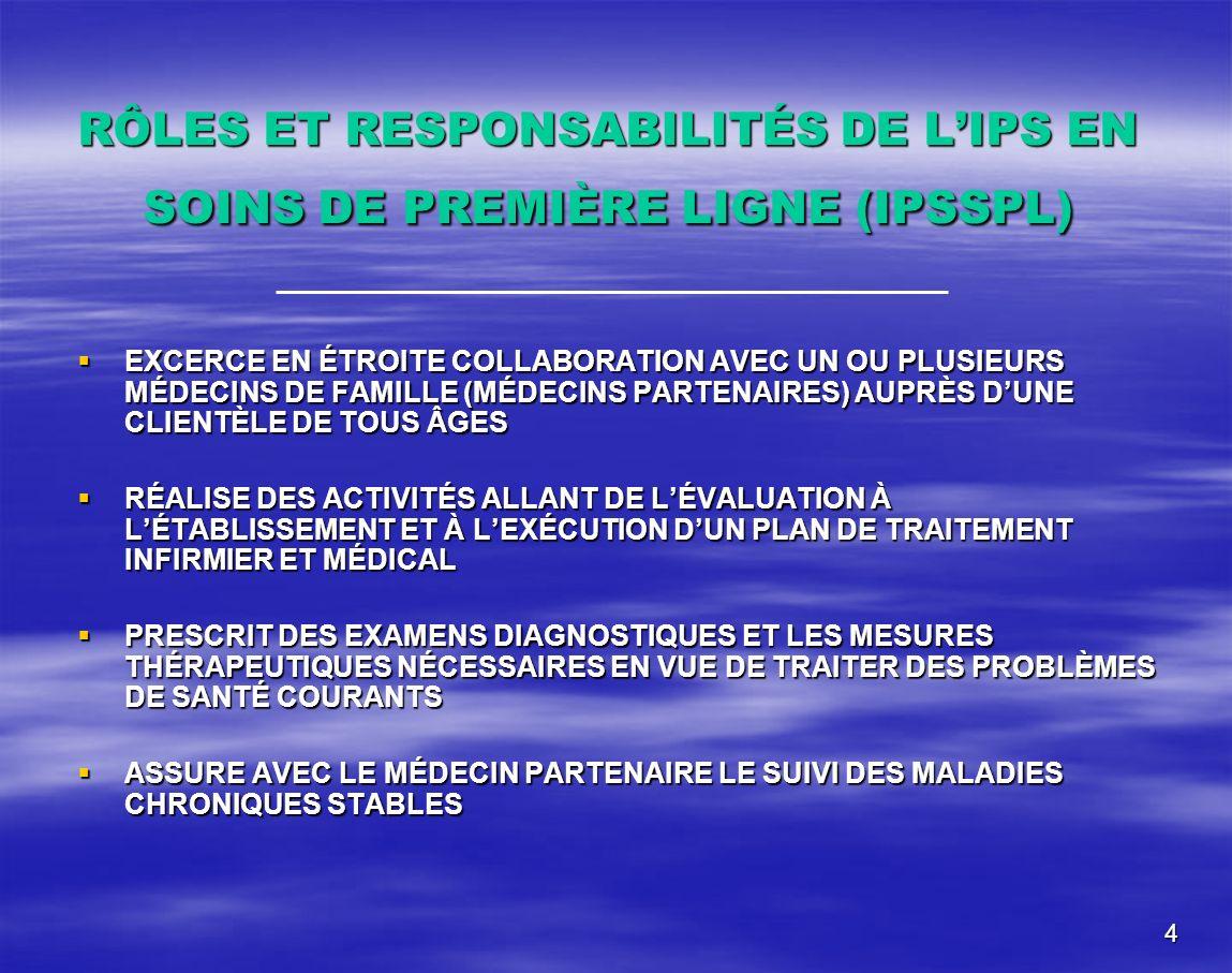 15 ACTIVITÉS DE LIPSSPL RELATIVES AUX PATIENTS DE MALADIES CHRONIQUES STABLES (SUITE) POURSUIT ET AJUSTE LE TRAITEMENT MÉDICAL (MÉDICAMENTS OU AUTRES TRAITEMENTS MÉDICAUX) À CERTAINES CONDITIONS : POURSUIT ET AJUSTE LE TRAITEMENT MÉDICAL (MÉDICAMENTS OU AUTRES TRAITEMENTS MÉDICAUX) À CERTAINES CONDITIONS : - PRESCRIPTION INITIALE FAITE PAR LE MÉDECIN - ÉTAT STABLE - TRAITEMENT OPTIMAL - AUCUN EFFET INDÉSIRABLE RAPPORTÉ - SURVEILLE LES EFFETS DU TRAITEMENT ET PRESCRIT DES EXAMENS DIAGNOSTIQUES RELIÉS AU TRAITEMENT - DISCUTE PÉRIODIQUEMENT AVEC LE MÉDECIN PARTENAIRE DE LÉVOLUTION DES PATIENTS DONT ELLE ASSURE LE SUIVI DEMANDE LINTERVENTION DU MÉDECIN LORSQUE : DEMANDE LINTERVENTION DU MÉDECIN LORSQUE : - LE PROBLÈME DE SANTÉ DÉPASSE SES COMPÉTENCES - LORSQUE LÉTAT DU PATIENT SAGGRAVE OU SE DÉTÉRIORE - LORSQUE LA RÉPONSE AU TRAITEMENT NEST PLUS OPTIMALE ET QUE LÉTAT DE SANTÉ SE DÉTÉRIORE