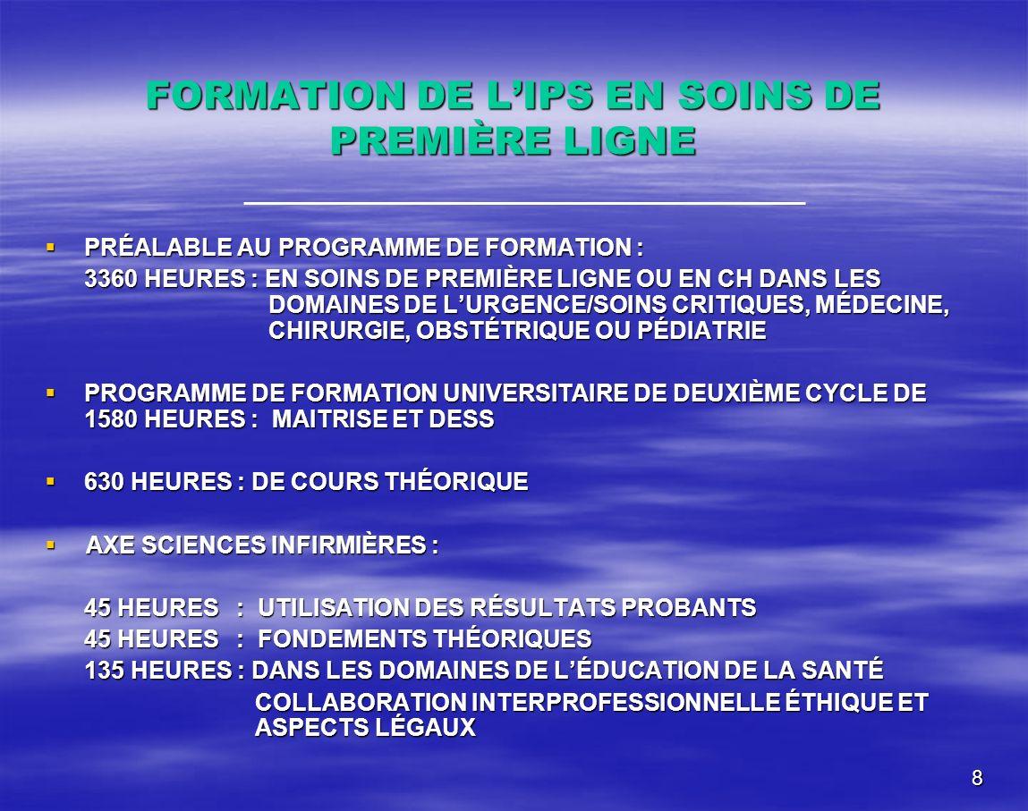 9 FORMATION DE LIPS EN SOINS DE PREMIÈRE LIGNE (SUITE) AXE SCIENCES MÉDICALES : 135 HEURES EN PHARMACOLOGIE 135 HEURES EN PHARMACOLOGIE 270 HEURES DANS LES DOMAINES DE LA PHYSIOPATHOLOGIE ET DE LÉVALUATION CLINIQUE 270 HEURES DANS LES DOMAINES DE LA PHYSIOPATHOLOGIE ET DE LÉVALUATION CLINIQUE 950 HEURES DE STAGE (6 MOIS) 950 HEURES DE STAGE (6 MOIS)